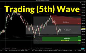 Practical Elliott Wave Trading Strategies | Miner R. | download